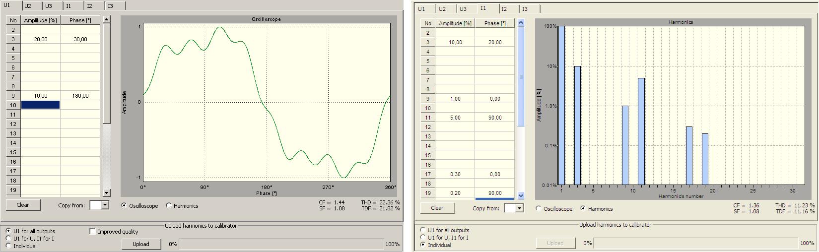 C300B Power Quality Calibrator harmonics waveforms