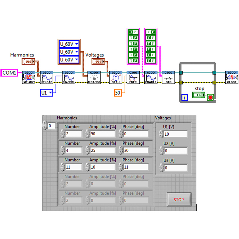 C300 LabView - Sterownik do LabView